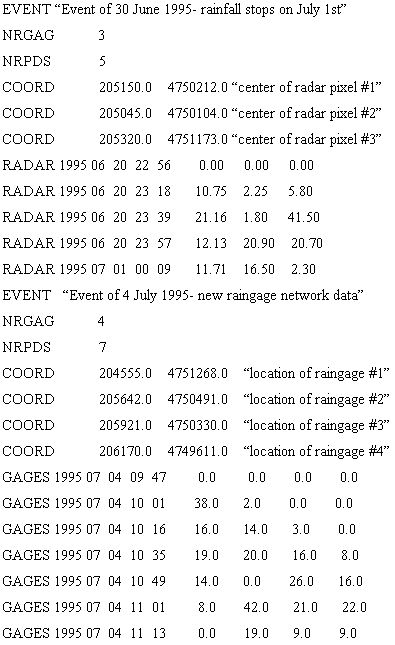 Long Term Rain Data Format.jpg